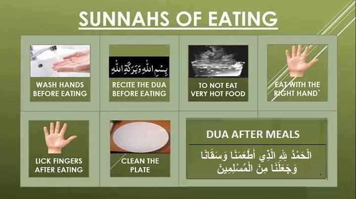 etiquette of eating in islam
