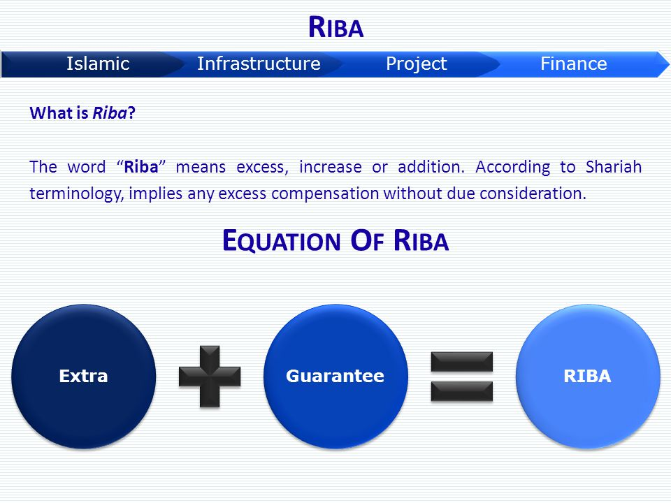 What is Riba in Islam